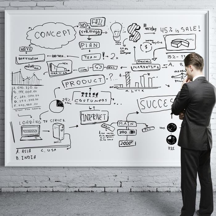 ¿Qué es un Ecosistema Emprendedor?